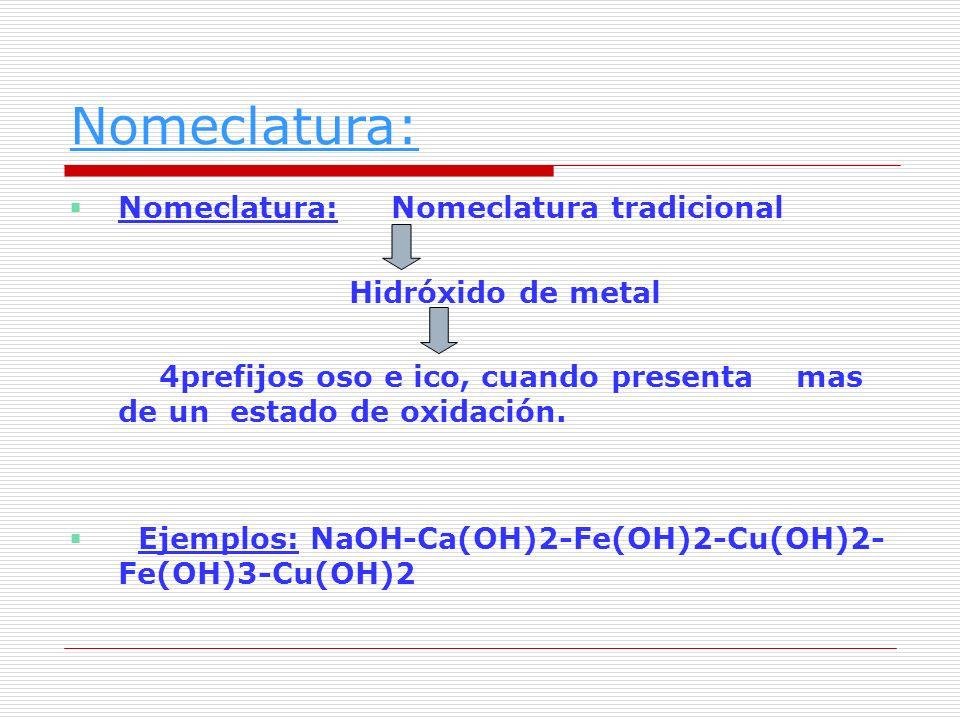 Nomeclatura: Nomeclatura: Nomeclatura tradicional Hidróxido de metal