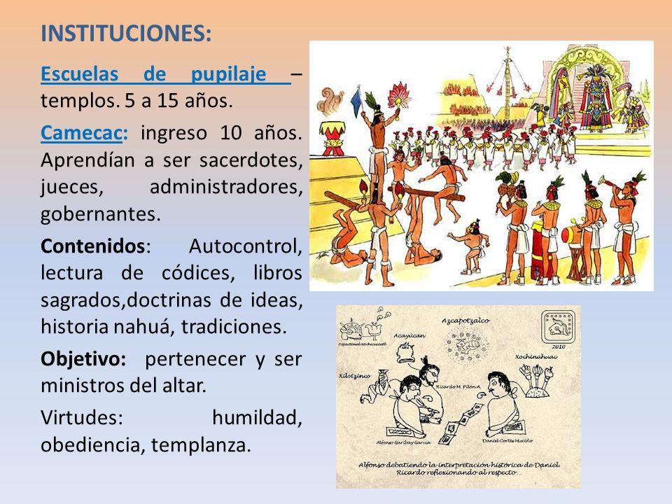 INSTITUCIONES: Escuelas de pupilaje – templos. 5 a 15 años.