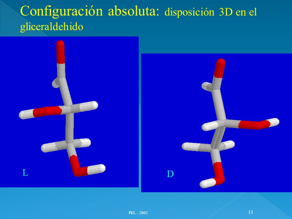 Configuración absoluta: disposición 3D en el gliceraldehido