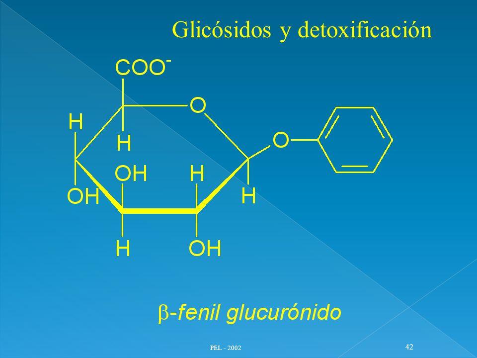 Glicósidos y detoxificación