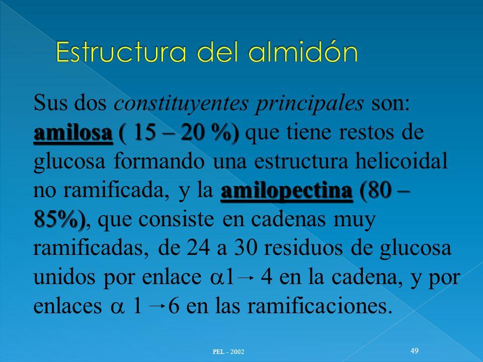 Estructura del almidón
