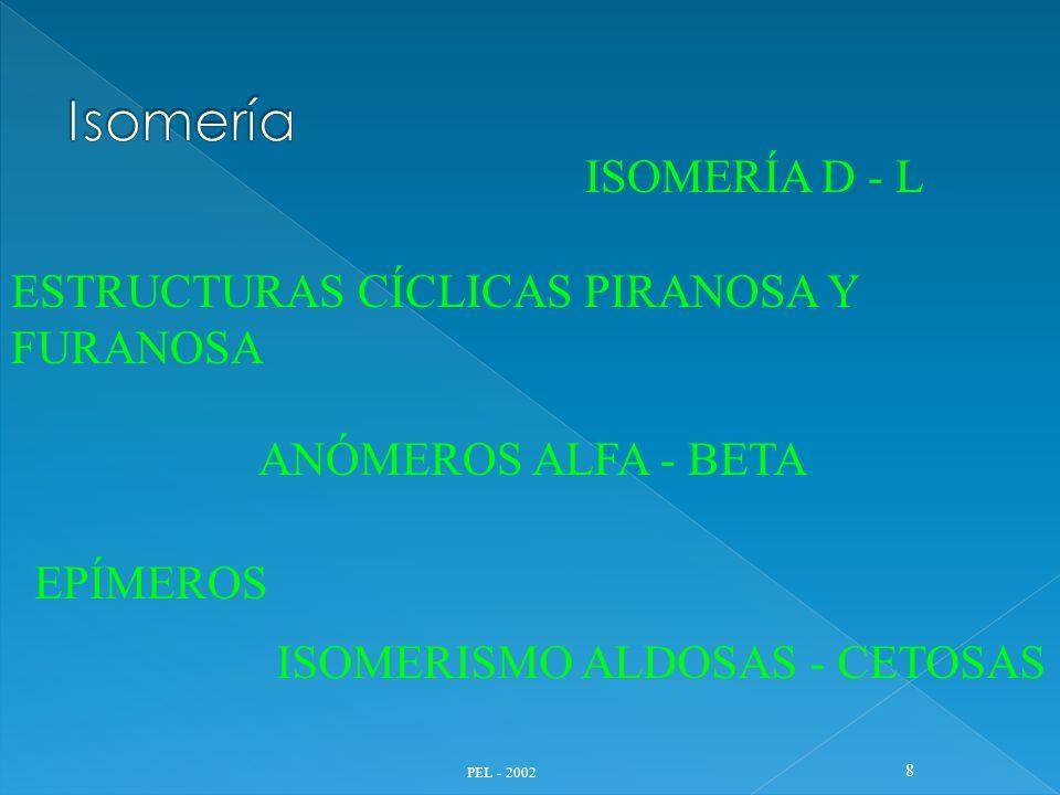 Isomería ISOMERÍA D - L ESTRUCTURAS CÍCLICAS PIRANOSA Y FURANOSA