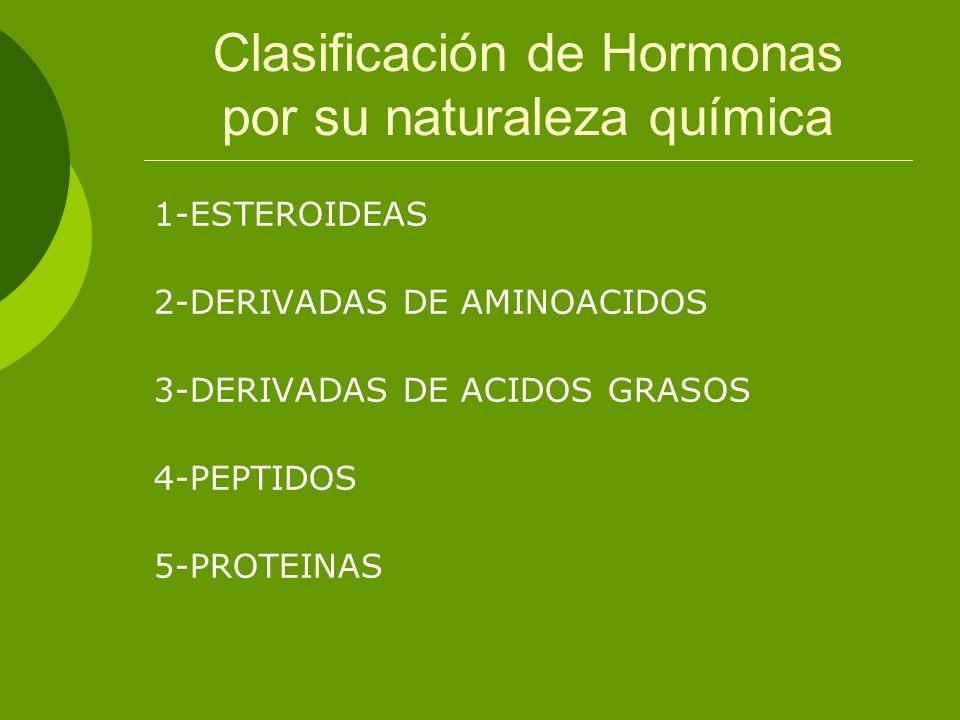 Clasificación de Hormonas por su naturaleza química