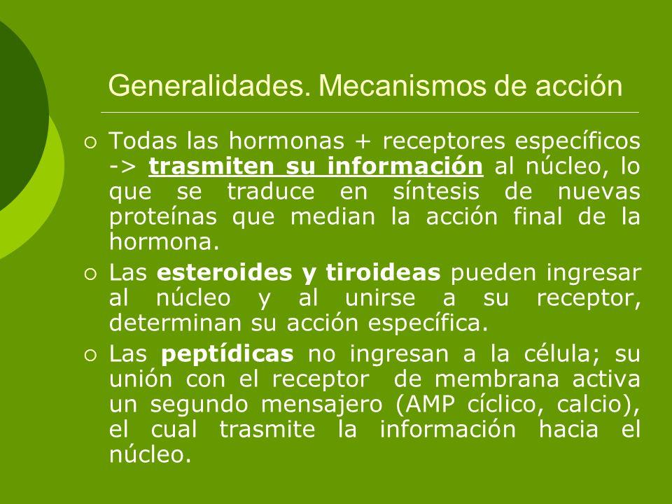 Generalidades. Mecanismos de acción