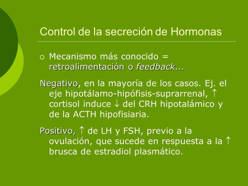 Control de la secreción de Hormonas