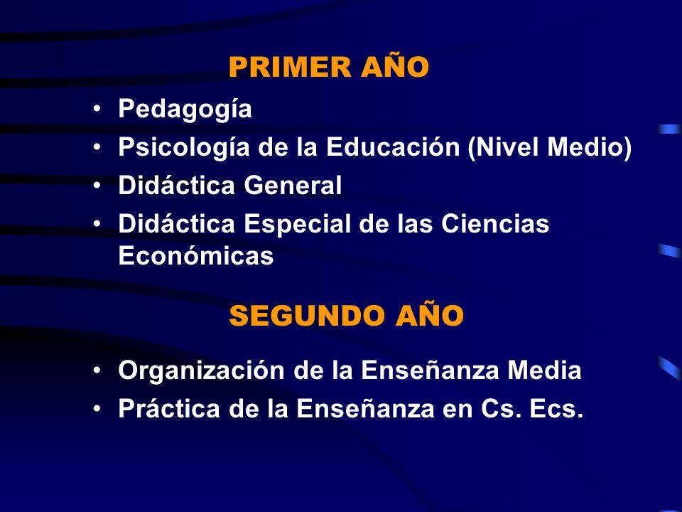 PRIMER AÑO SEGUNDO AÑO Pedagogía