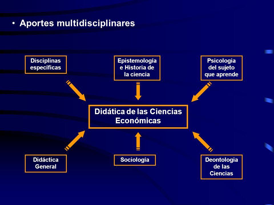 Aportes multidisciplinares