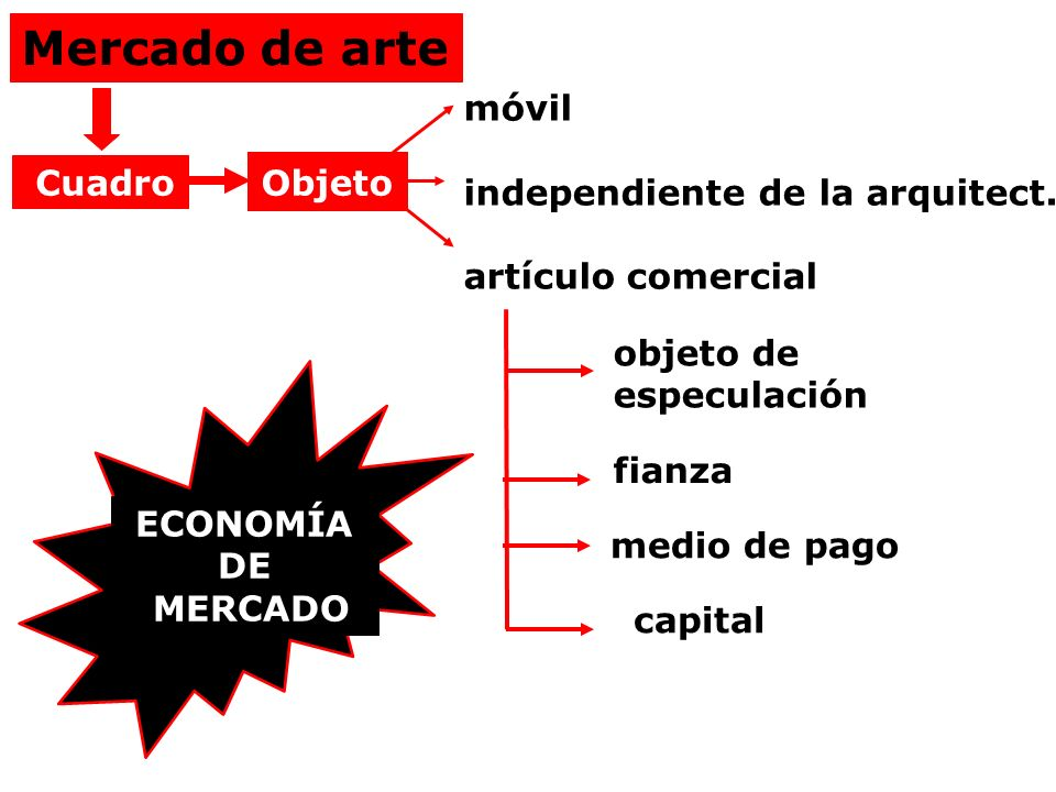 Mercado de arte móvil independiente de la arquitect.