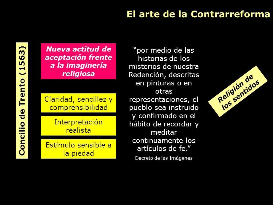 El arte de la Contrarreforma
