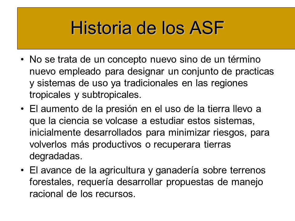 Historia de los ASF