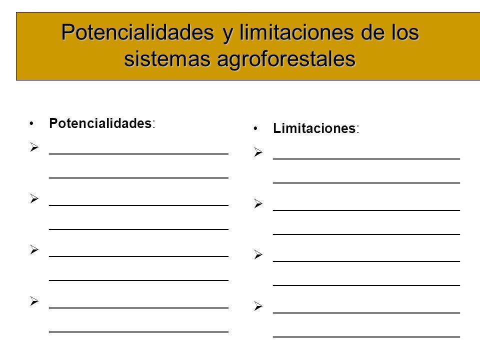 Potencialidades y limitaciones de los sistemas agroforestales
