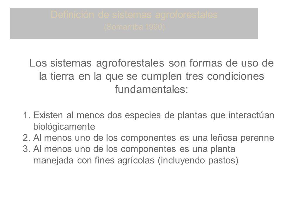 Definición de sistemas agroforestales (Somarriba 1990)