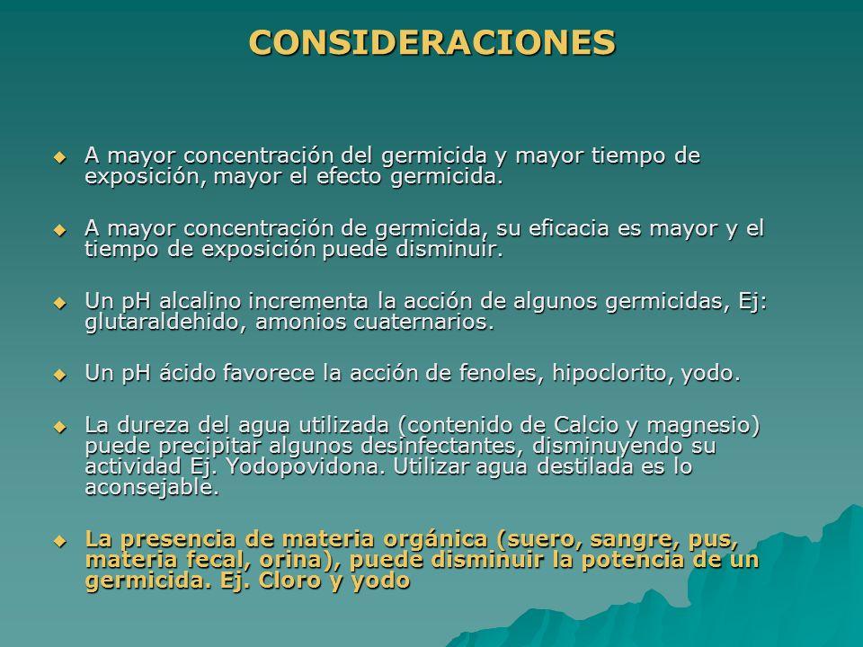 CONSIDERACIONES A mayor concentración del germicida y mayor tiempo de exposición, mayor el efecto germicida.