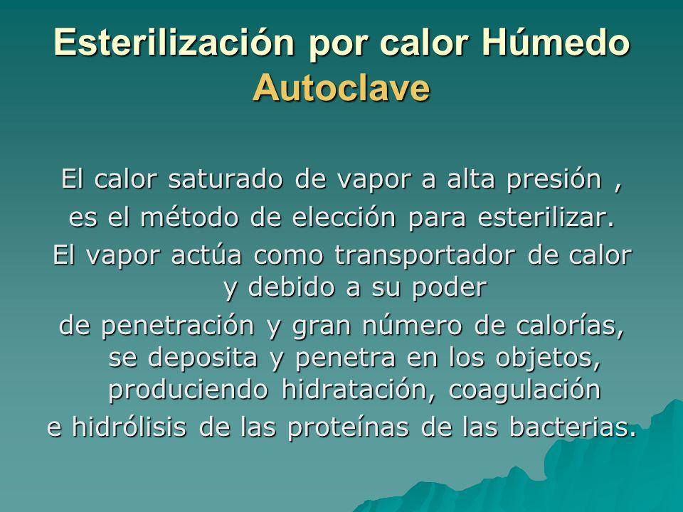 Esterilización por calor Húmedo Autoclave