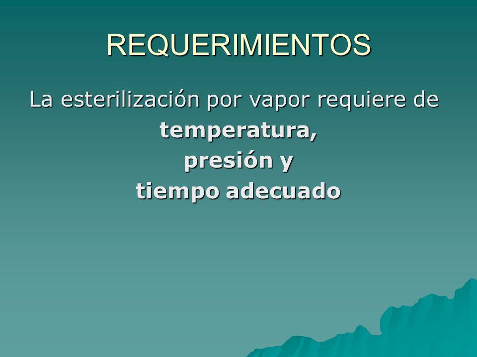 REQUERIMIENTOS La esterilización por vapor requiere de temperatura,