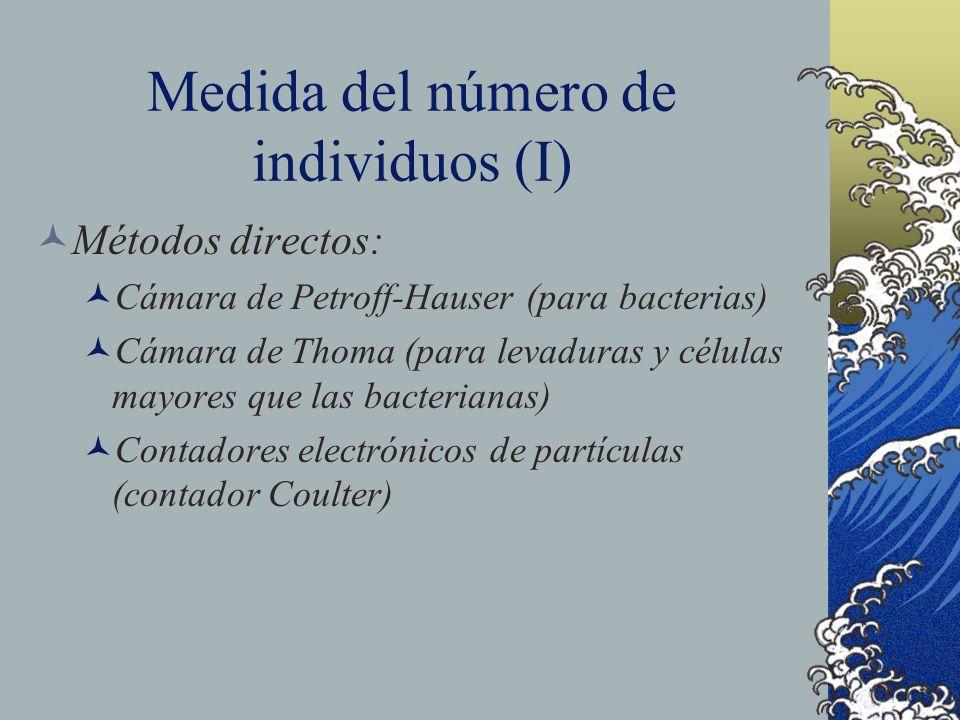 Medida del número de individuos (I)