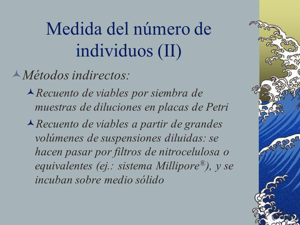 Medida del número de individuos (II)