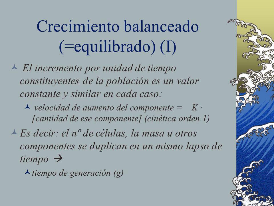 Crecimiento balanceado (=equilibrado) (I)