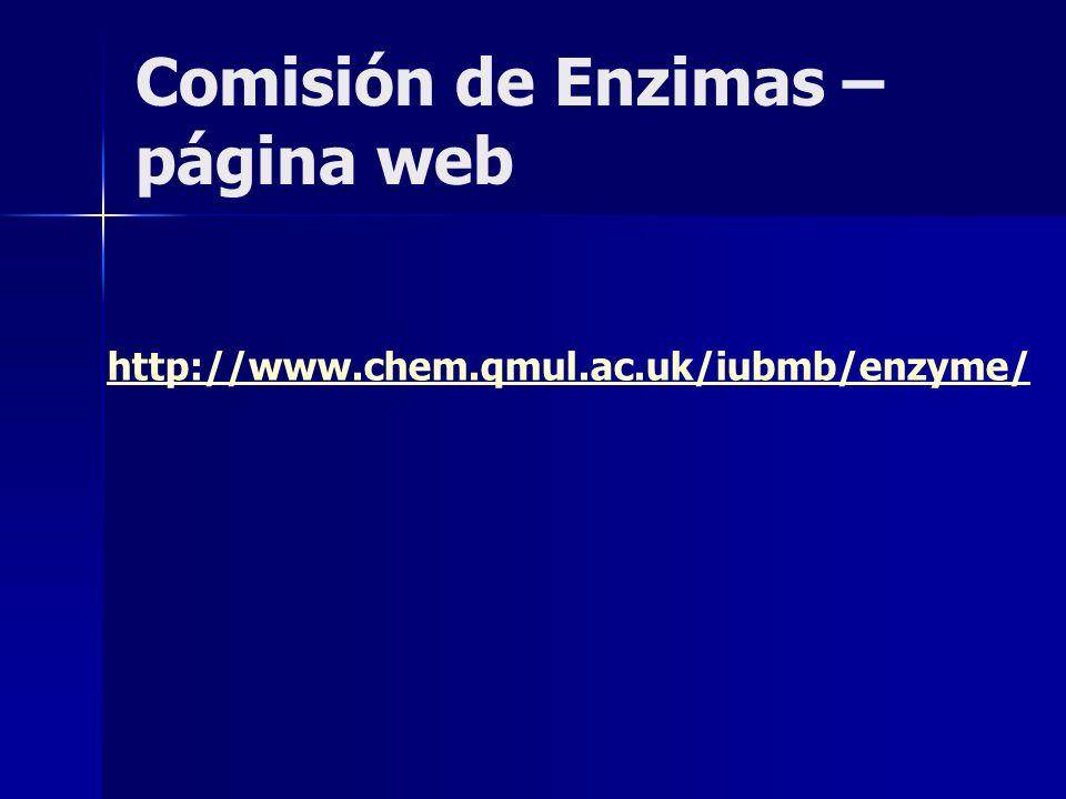 Comisión de Enzimas – página web