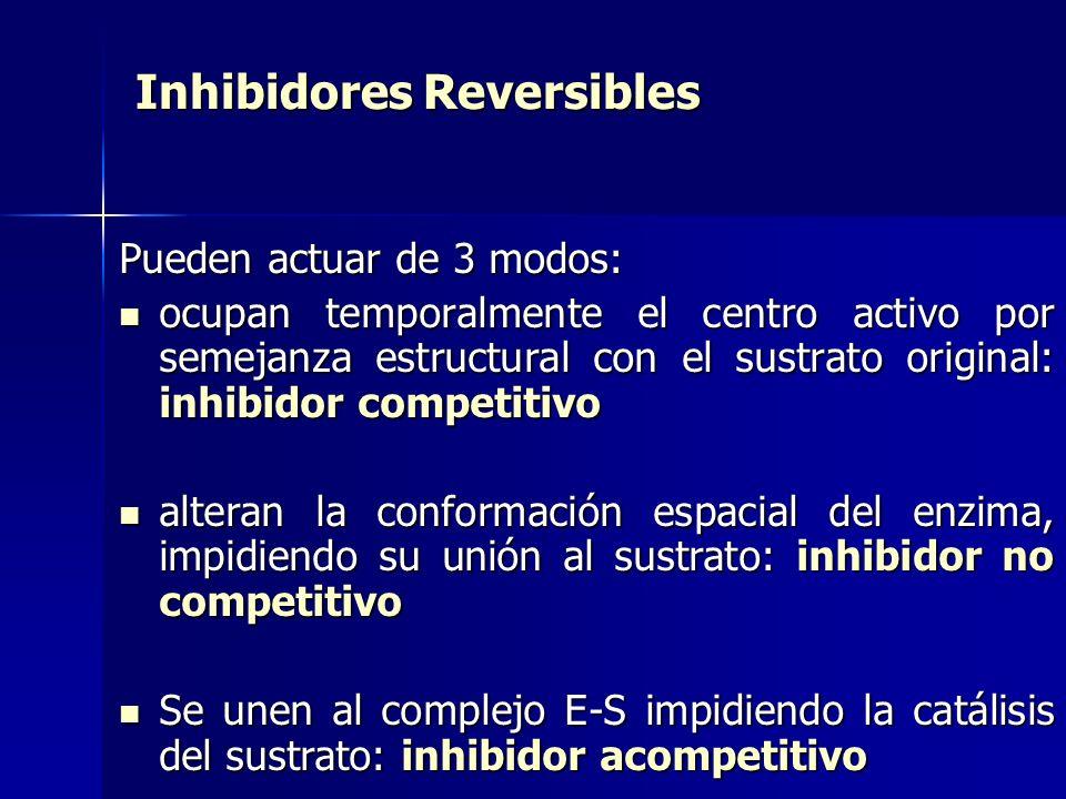 Inhibidores Reversibles
