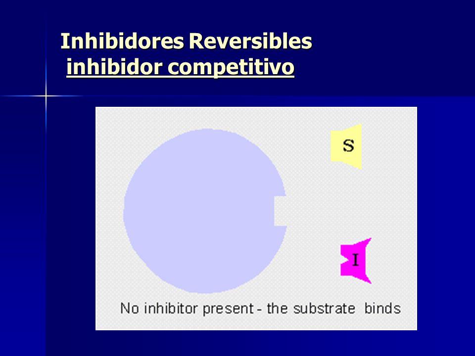 Inhibidores Reversibles inhibidor competitivo