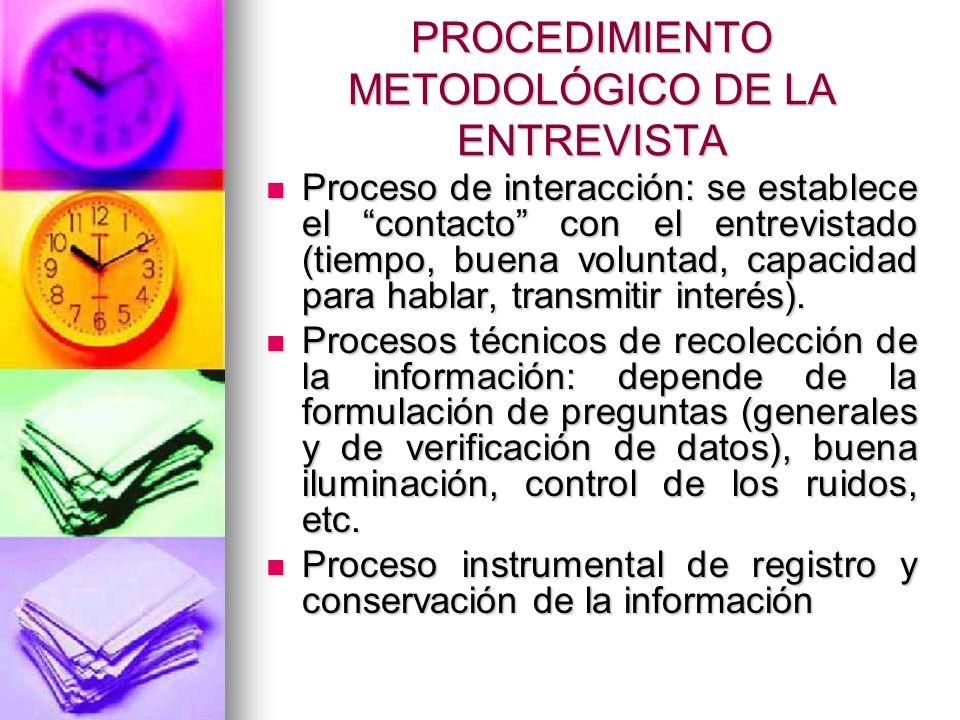PROCEDIMIENTO METODOLÓGICO DE LA ENTREVISTA