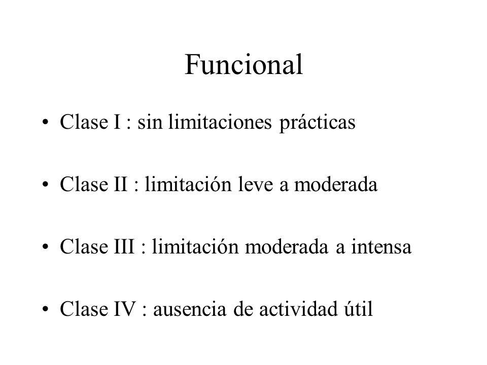 Funcional Clase I : sin limitaciones prácticas
