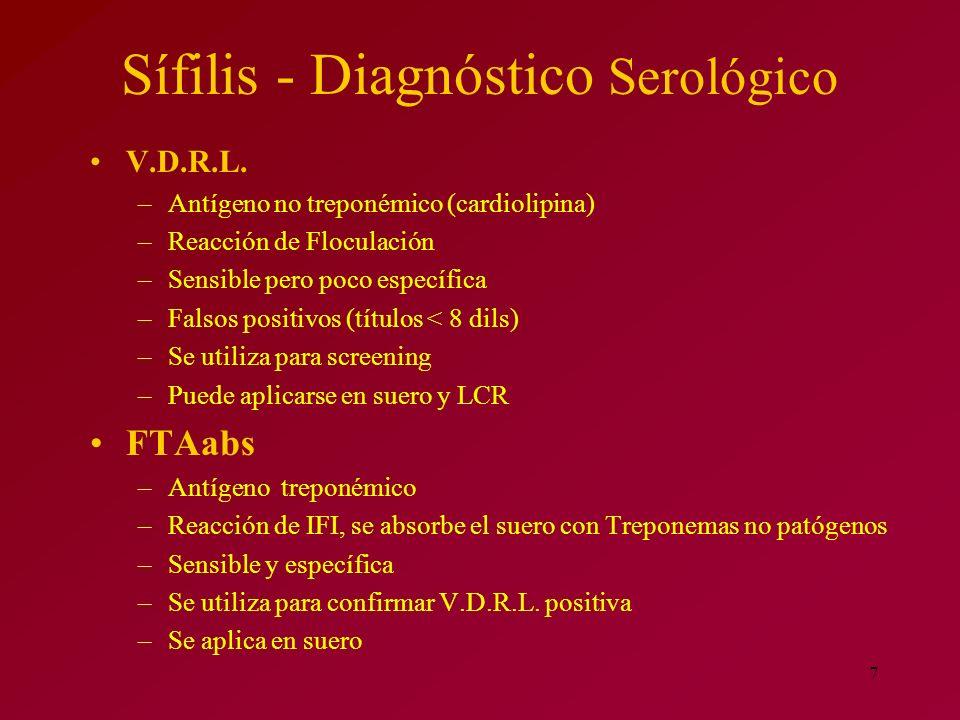 Sífilis - Diagnóstico Serológico