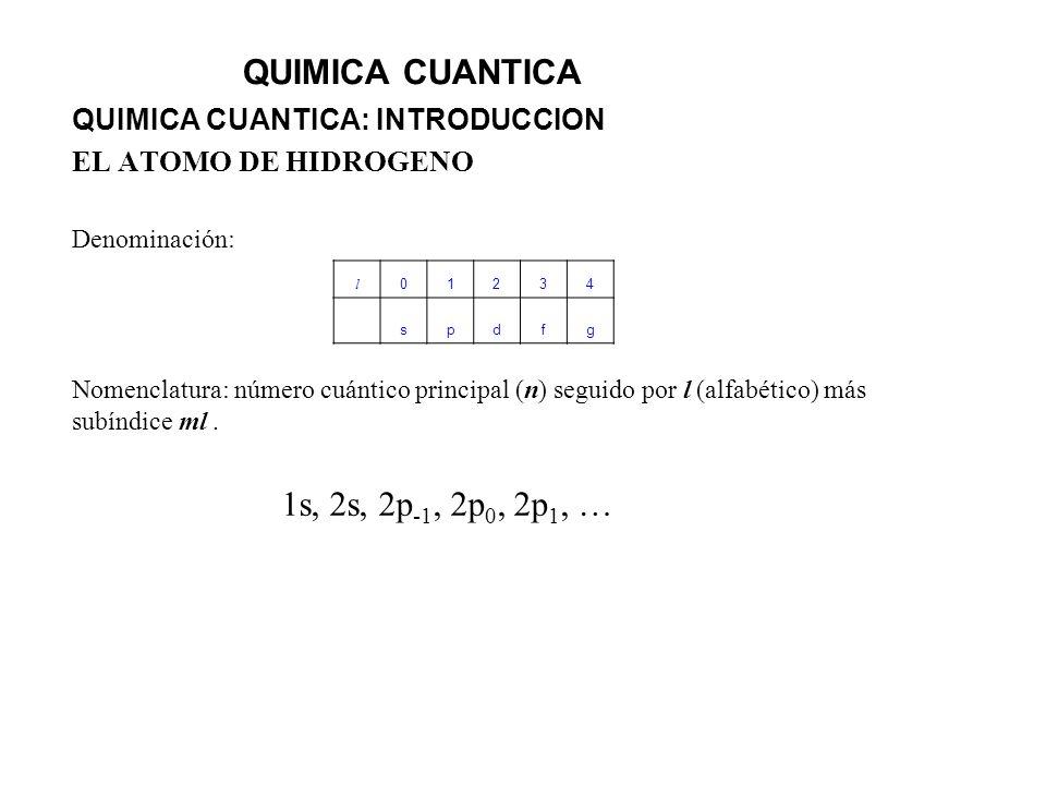 QUIMICA CUANTICA 1s, 2s, 2p-1, 2p0, 2p1, …