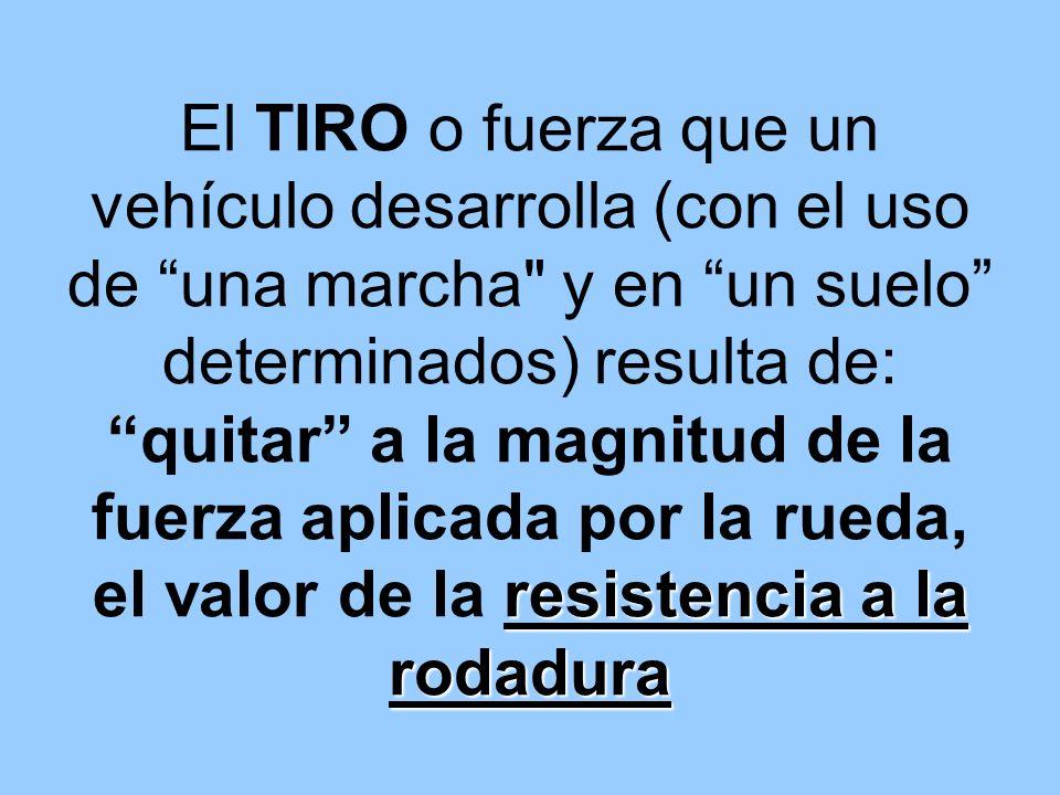 El TIRO o fuerza que un vehículo desarrolla (con el uso de una marcha y en un suelo determinados) resulta de: quitar a la magnitud de la fuerza aplicada por la rueda, el valor de la resistencia a la rodadura
