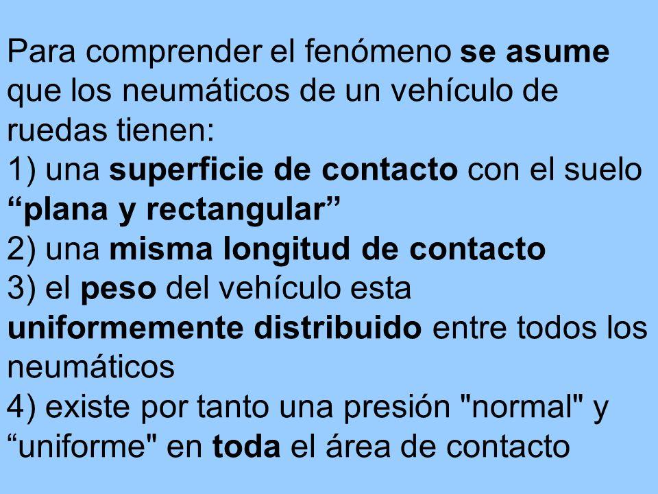 Para comprender el fenómeno se asume que los neumáticos de un vehículo de ruedas tienen: 1) una superficie de contacto con el suelo plana y rectangular 2) una misma longitud de contacto 3) el peso del vehículo esta uniformemente distribuido entre todos los neumáticos 4) existe por tanto una presión normal y uniforme en toda el área de contacto