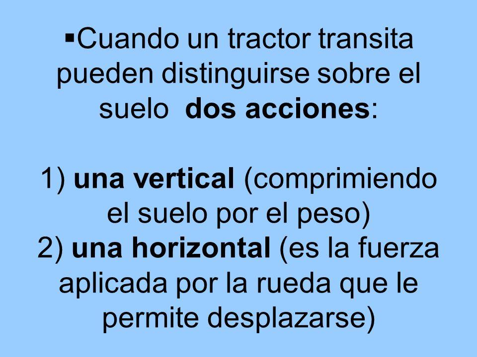 Cuando un tractor transita pueden distinguirse sobre el suelo dos acciones: 1) una vertical (comprimiendo el suelo por el peso) 2) una horizontal (es la fuerza aplicada por la rueda que le permite desplazarse)
