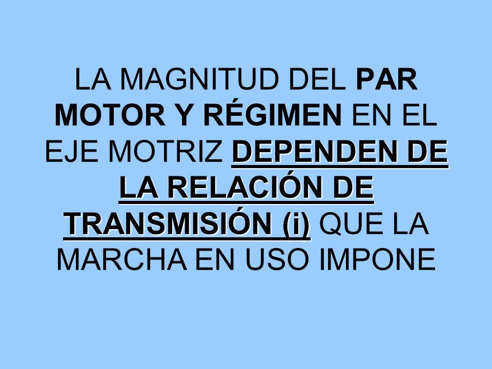 LA MAGNITUD DEL PAR MOTOR Y RÉGIMEN EN EL EJE MOTRIZ DEPENDEN DE LA RELACIÓN DE TRANSMISIÓN (i) QUE LA MARCHA EN USO IMPONE