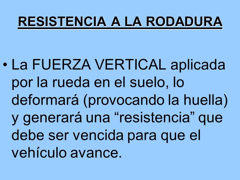 RESISTENCIA A LA RODADURA