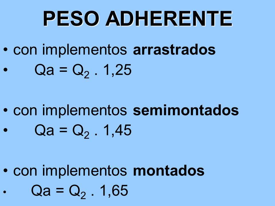 PESO ADHERENTE con implementos arrastrados Qa = Q2 . 1,25