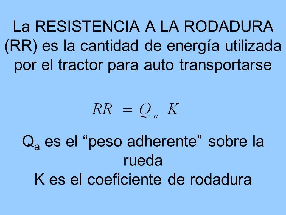La RESISTENCIA A LA RODADURA (RR) es la cantidad de energía utilizada por el tractor para auto transportarse Qa es el peso adherente sobre la rueda K es el coeficiente de rodadura