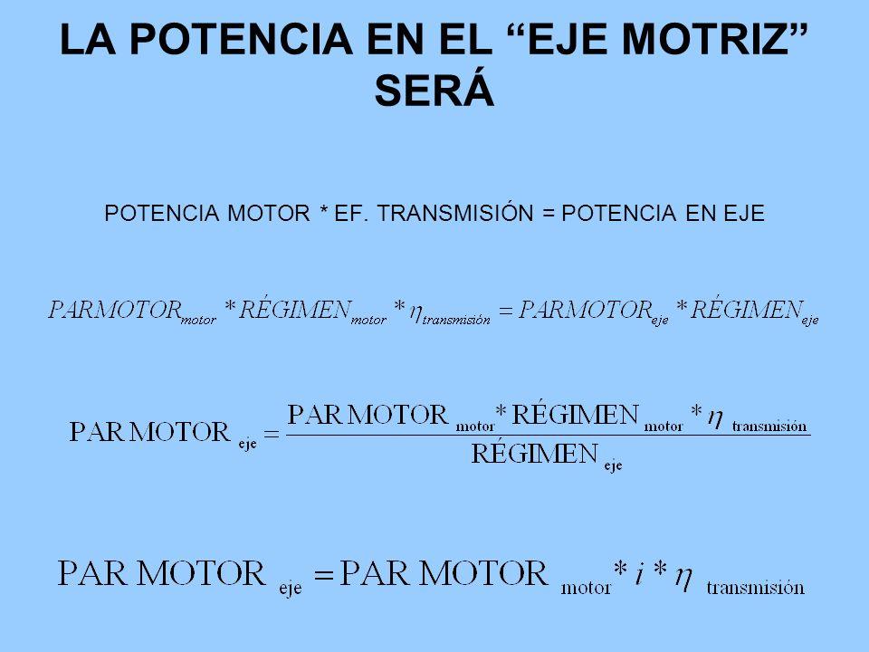 LA POTENCIA EN EL EJE MOTRIZ SERÁ POTENCIA MOTOR. EF