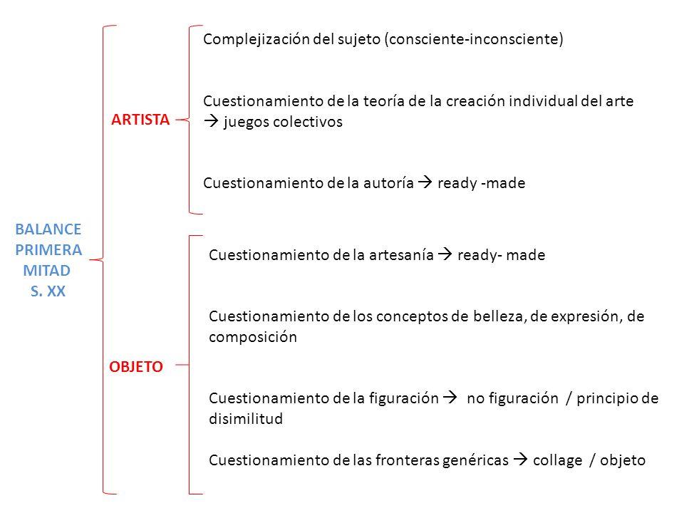 Complejización del sujeto (consciente-inconsciente)