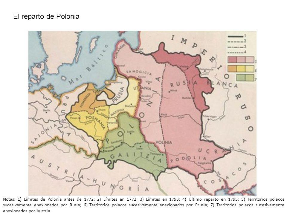 El reparto de Polonia
