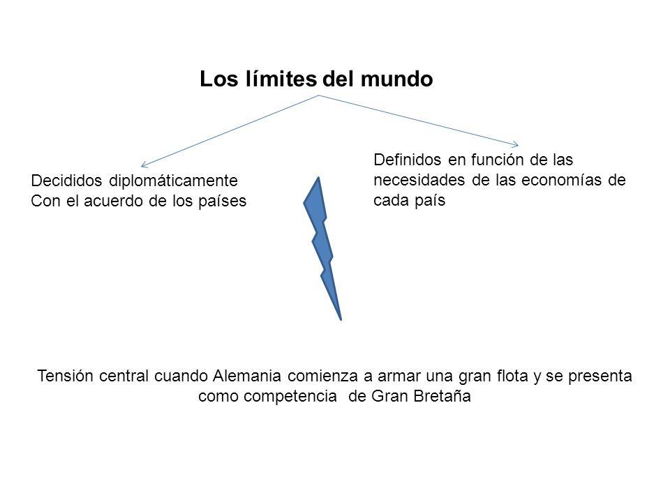Los límites del mundo Definidos en función de las necesidades de las economías de cada país. Decididos diplomáticamente.