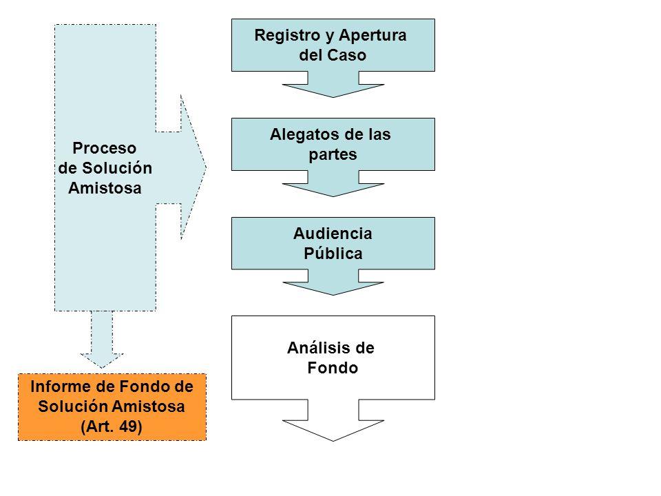 Informe de Fondo de Solución Amistosa (Art. 49)