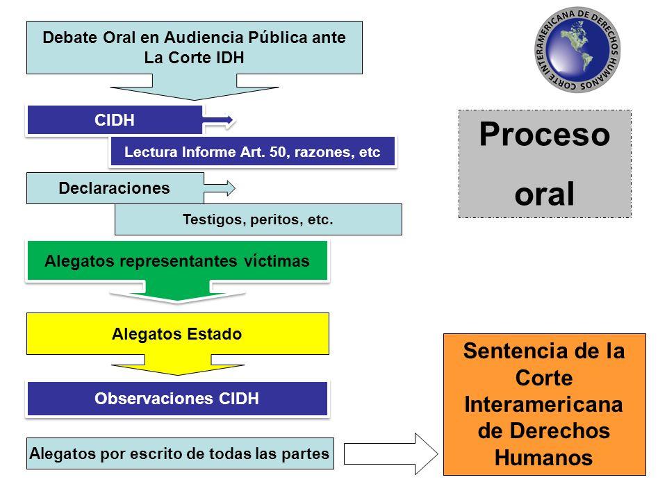 Proceso oral Sentencia de la Corte Interamericana de Derechos Humanos