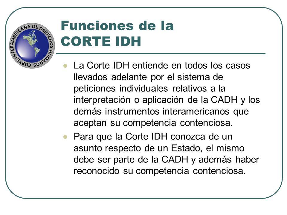 Funciones de la CORTE IDH