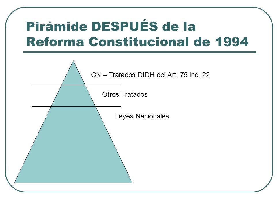 Pirámide DESPUÉS de la Reforma Constitucional de 1994