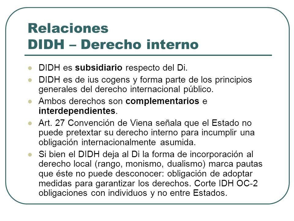 Relaciones DIDH – Derecho interno