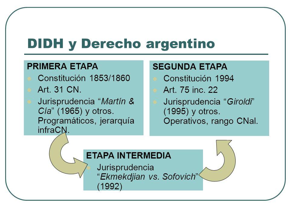 DIDH y Derecho argentino