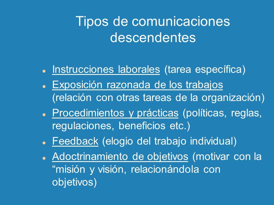 Tipos de comunicaciones descendentes