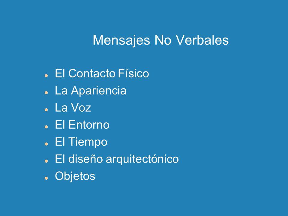 Mensajes No Verbales El Contacto Físico La Apariencia La Voz
