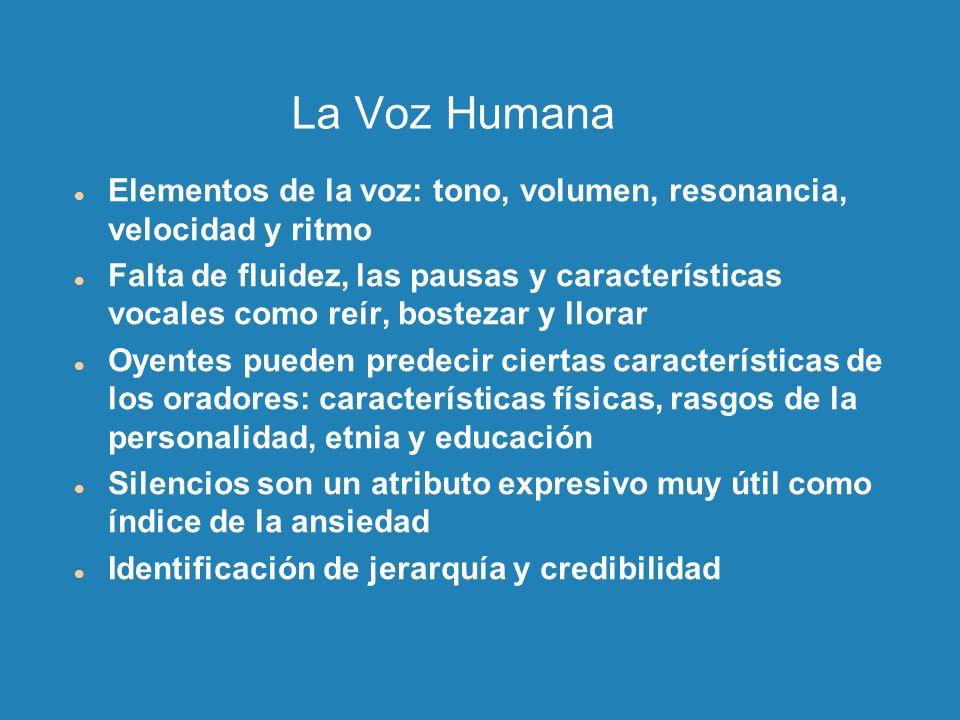 La Voz Humana Elementos de la voz: tono, volumen, resonancia, velocidad y ritmo.