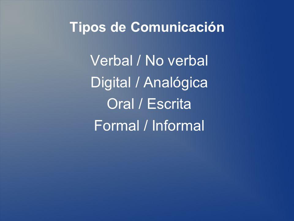 Verbal / No verbal Digital / Analógica Oral / Escrita